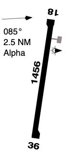 Alpha Airstrip, Queensland - Country Airstrips Australia