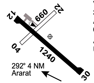 Ararat Airstrip Runway info Country Airstrips Australia