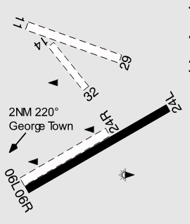 George Town Airport Runway info - Country Airstrips Australia