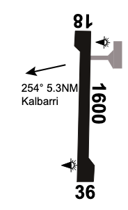 Country Airstrips Australia - Kalbarri Airstrip