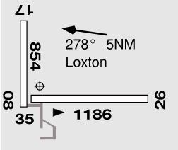 Loxton Airport, SA - Country Airstrips Australia