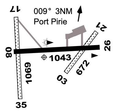 Country Airstrips Australia - Port Pirie Airport, South Australia