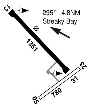 Streaky Bay Airstrip, South Australia - Country Airstrips Australia
