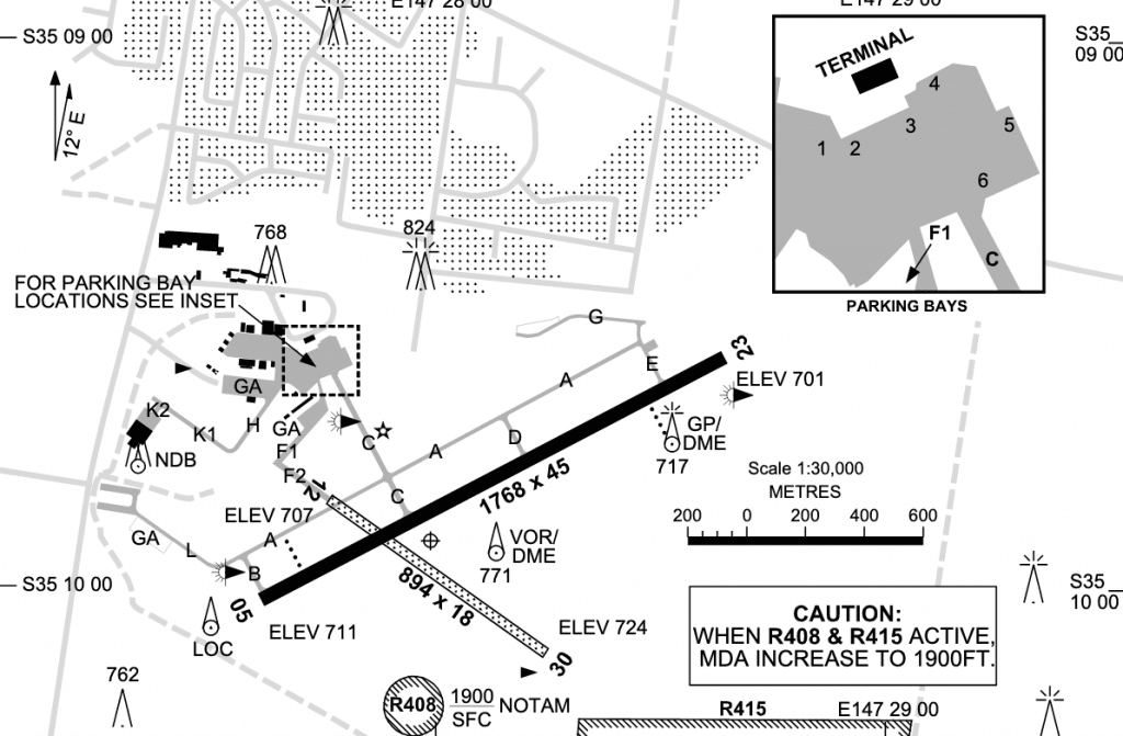 Runways at Wagga Wagga Airport, NSW - Country Airstrips Australia