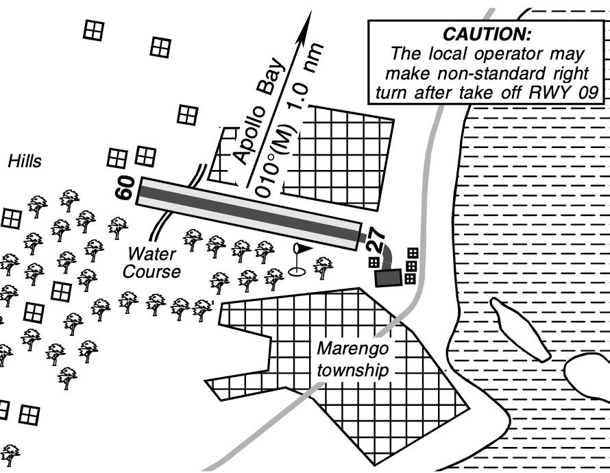 Apollo Bay Airstrip Runway Information