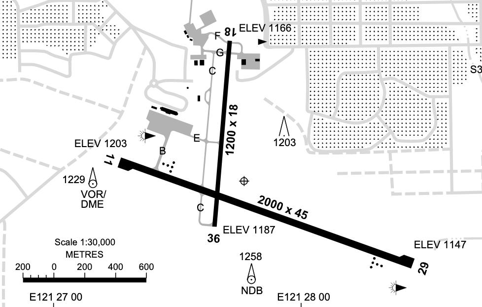 Kalgoorlie-Boulder runway information