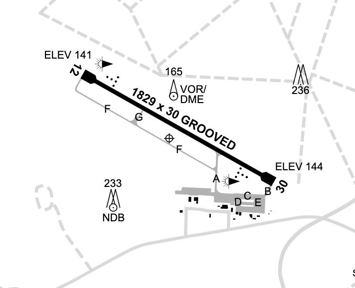 Kununurra Airport Runway Information