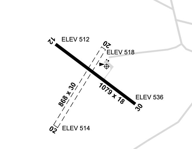 White Cliffs Airstrip - runway plan.