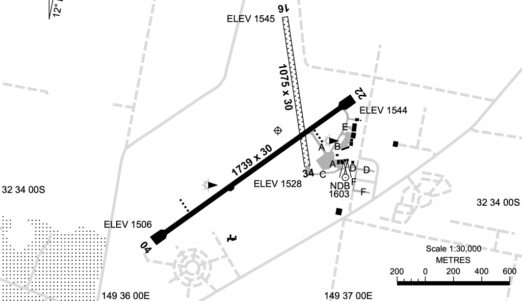 Mudgee Airport NSW Runway Information